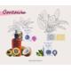 Gagnez votre coffret de la marque La Fare en Provence